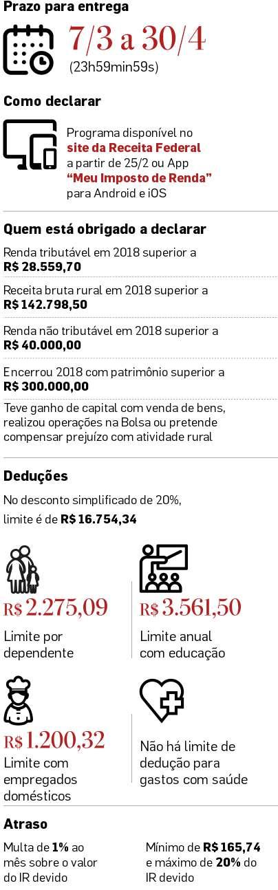 Imposto De Renda 2019 Saiba Como Declarar E O Prazo Final