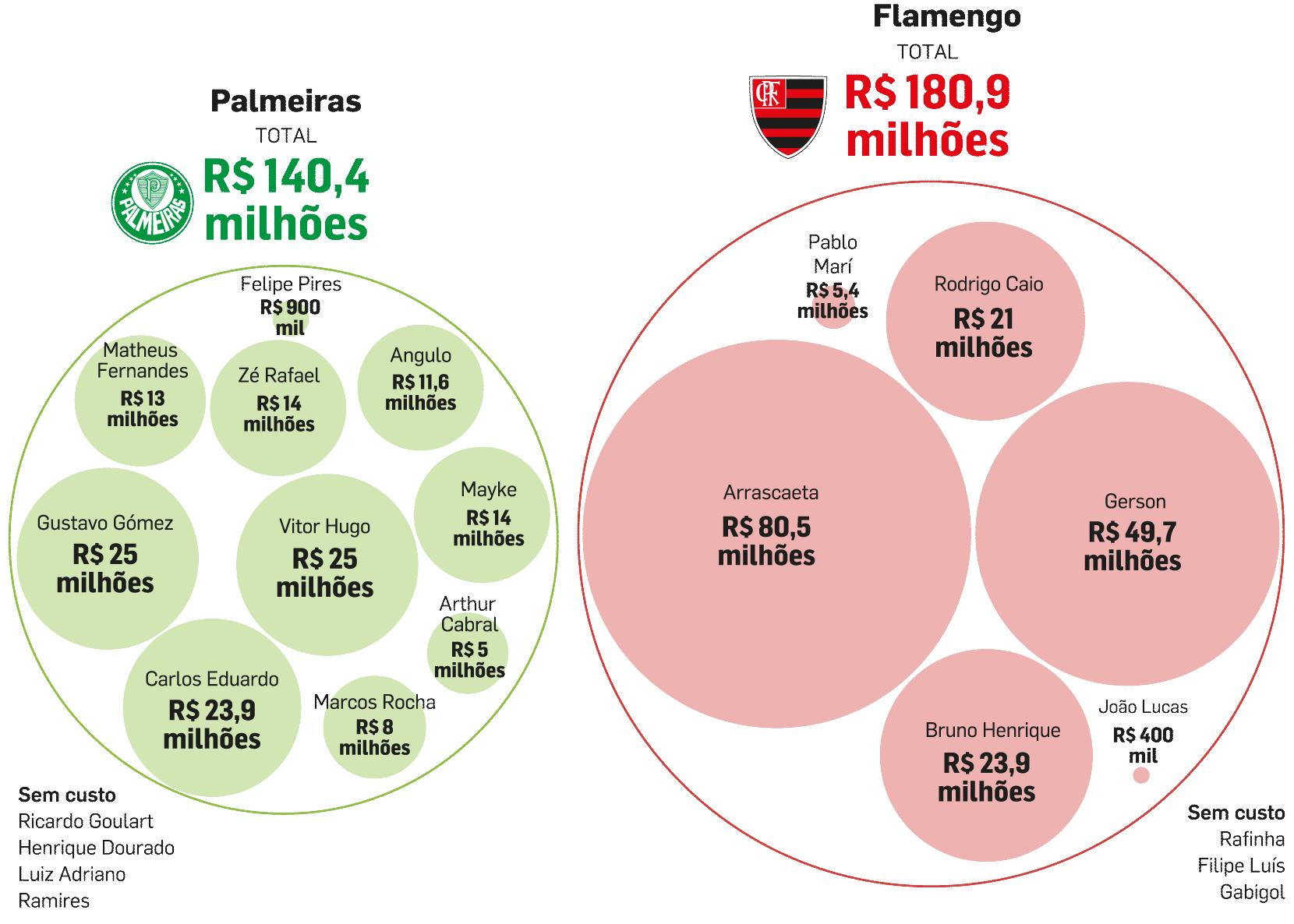 PalmeirasFlamengoweb-col-3.png